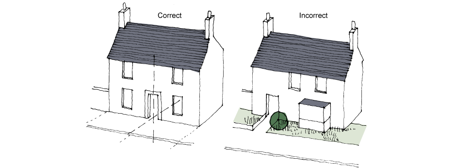 (Left) Correct. A symmetrical elevation has a powerful presence, commanding the adjoining space and tying house and space into a single composition. (Right) Incorrect. A casual arrangement where the house is only tenuously connected to the street space.