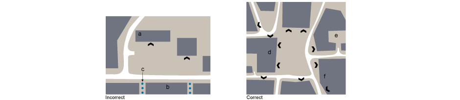 <p>(Left) Incorrect. Conventional neighbourhood centre</p><p> (Right) Correct. A neighbourhood core centre</p><p> a. Buildings isolated within layout</p><p>b. Residential area segregated from community facilities</p><p>c. Pedestrian access across major road and car park</p><p>d. Buildings directly front streets, with a high concentration of entrances</p><p>e. Car parks fragmented and located at rear of buildings</p><p>f. Residential buildings form continuous frontage with community facilities</p>