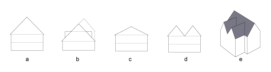 <p>a. Uneconomically large roof space</p><p>b. Lowering of eaves with upper storey in roof </p><p>c. Untraditional slack roof pitch </p><p>d. Traditional solution: parallel roof-spans </p><p>e. Traditional solution: projecting gables</p>