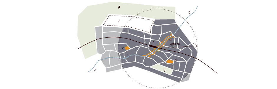 Example of a site and its context. a. Site b. Bus route c. Creche d. School e. Local Shops f. Railway Station g. Public Open Space